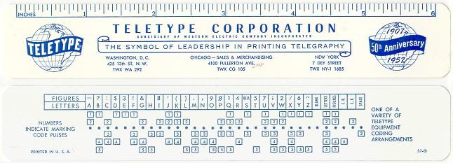 teletype code